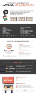 Infografica Lavoro Accessorio